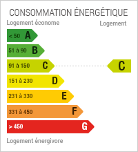 Energy Performance Diagnostic at level C