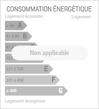 Energy Performance Diagnostic at level NA